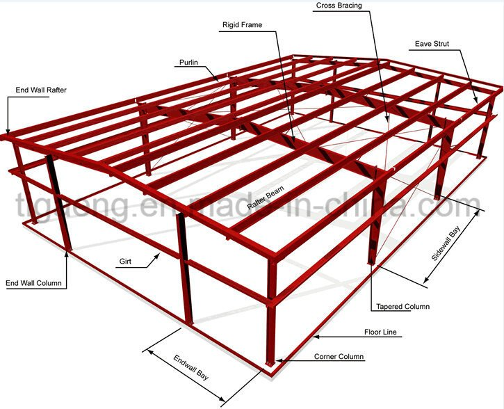high end heavy structure space frame steel structure warehouse for Rigid Steel Frame high end heavy structure space frame steel structure warehouse for benin