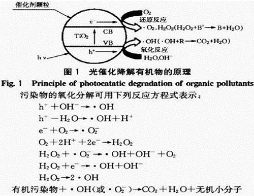 光氧催化原理图500.jpg