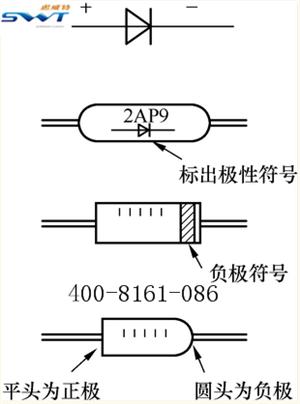 贴片蜂鸣器二极管正负极电路符号区分方法