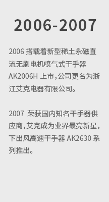 2006 搭载着新型稀土永磁直流无刷电机喷气式必威体育手机投注AK2006H上市,公司更名为浙江必威官方网站电器有限公司。 2007 荣获国 拷贝