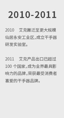 2010 必威官方网站搬迁至更大规模仙居永安工业区,成立必威体育手机投注研发实验室。 2011 必威官方网站产品出口已超过100个国家 拷贝