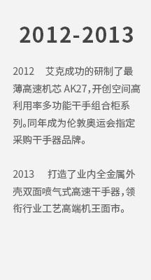 2012 必威官方网站成功的研制了最薄高速机芯AK27,开创空间高利用率多功能干手组合柜系列。同年成为伦敦奥运会指定采购必威体育手机投注 拷贝