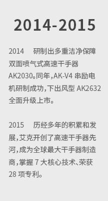 2014 研制出多重洁净保障双面喷气式高速必威体育手机投注AK2030。同年,AK-V4串励电机研制成功,下出风型AK2632 拷贝