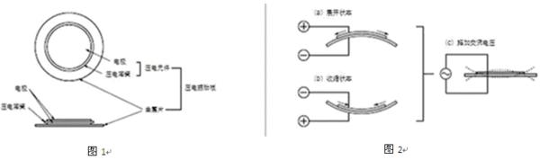 压电蜂鸣片的驱动电路