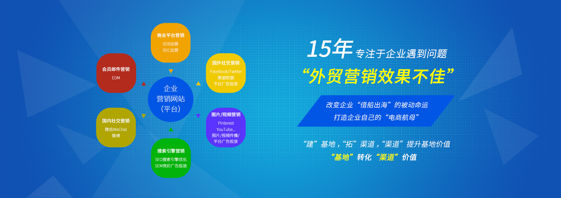 谁知道国内营销推广软件哪个最好,哪里可以下载到?