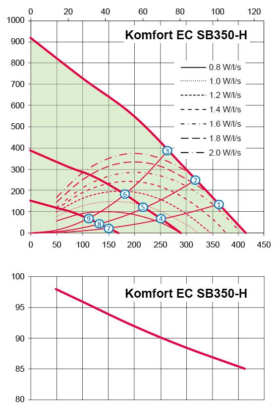 VUT_350_VB_EC_eng
