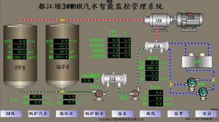 余熱電站智能化全自動控制系統