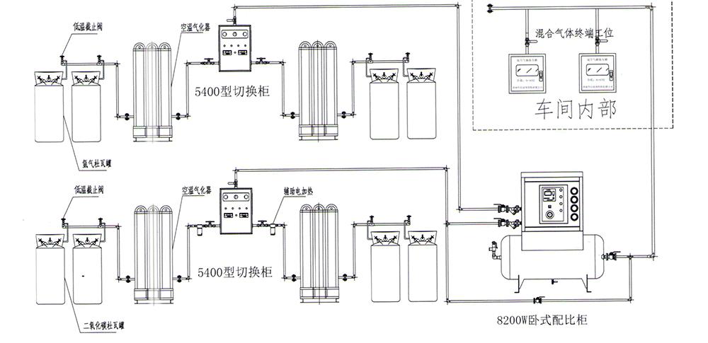 集中供气系统-宣传设计-20180602_04