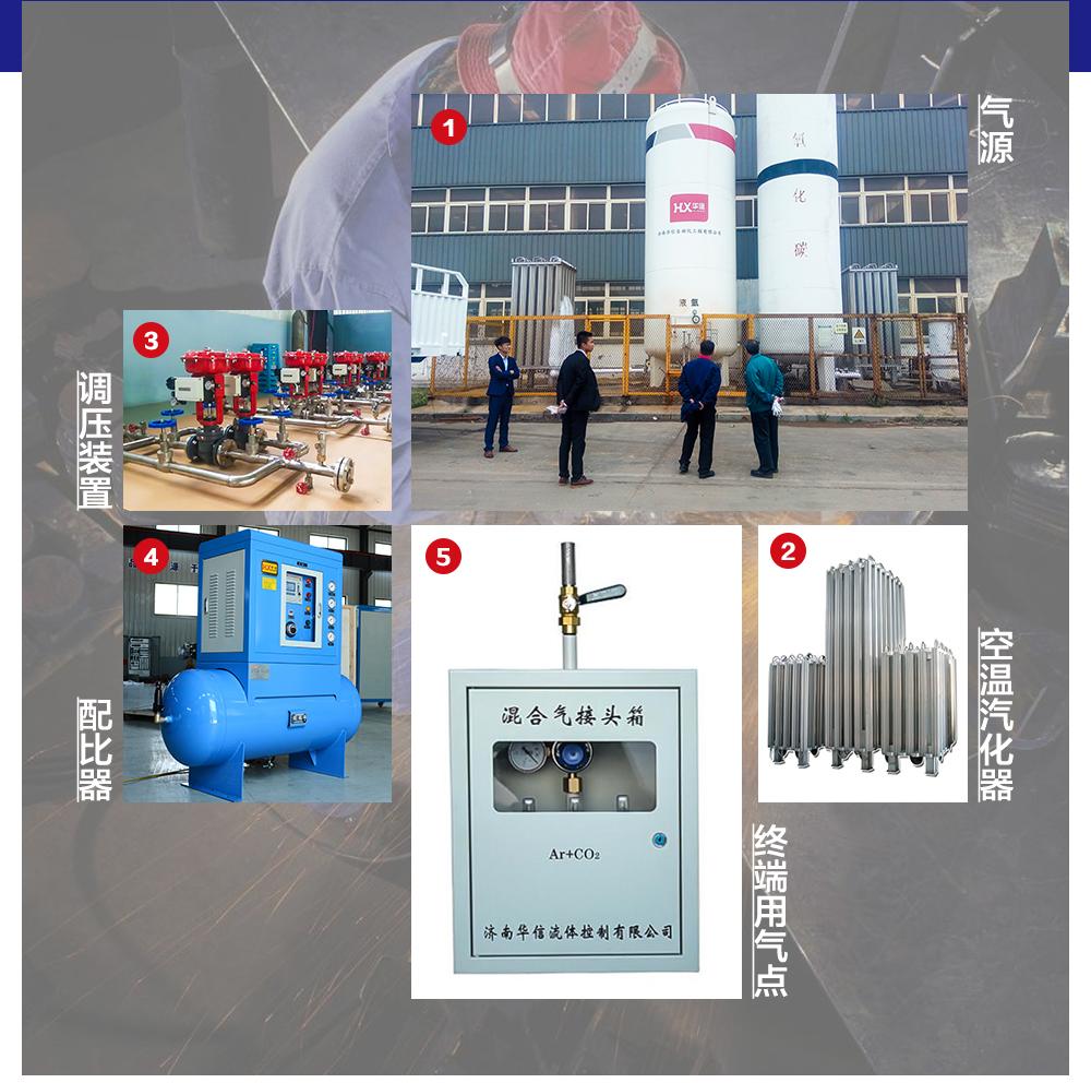 集中供气系统-宣传设计-20180602_06