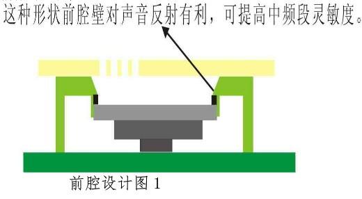 设计 矢量 矢量图 素材 520_286