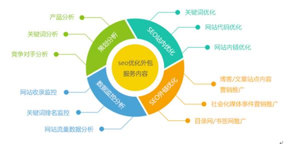 石家庄小语种外贸网站建设专家-融创传媒