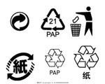 环保 其实是第二志愿